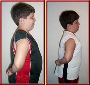 obesity and teen fitness